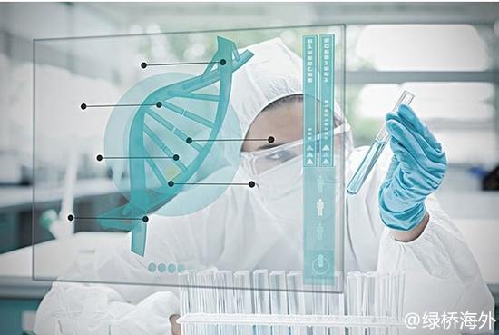 第三代试管婴儿筛查技术——NGS技术